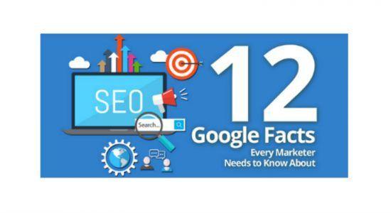 12ciekawostek o Google - infografika