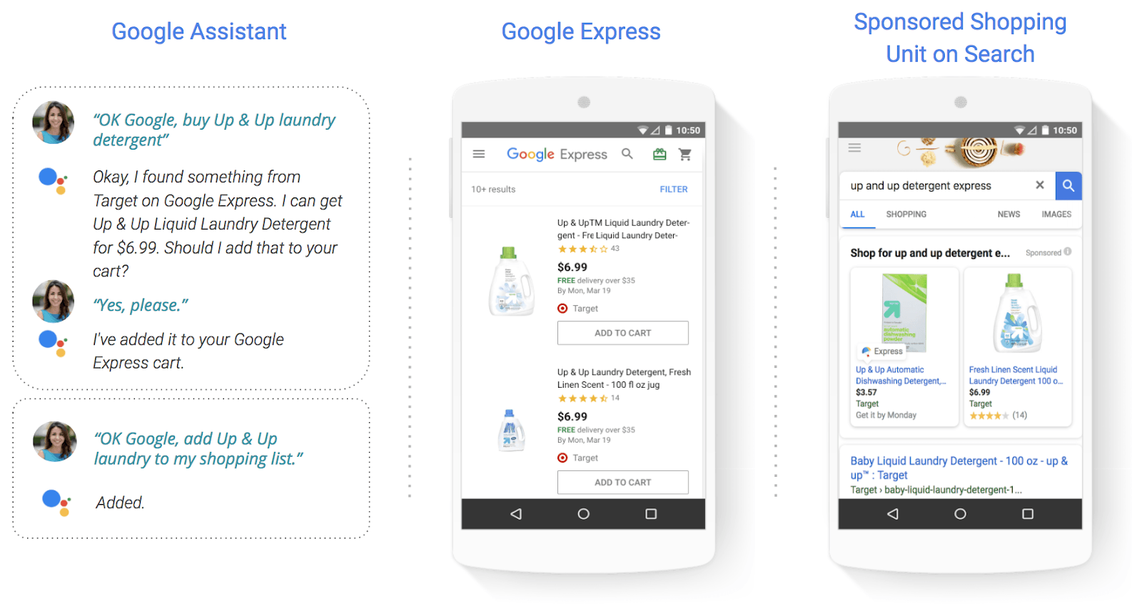 shopping actions google